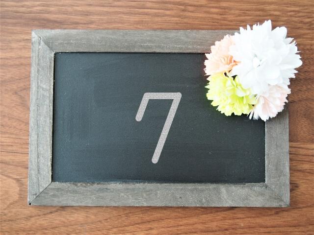 無駄になる占い師と本物の占い師の違いの7つの特徴