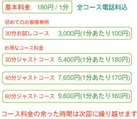 選べる5つの鑑定コース