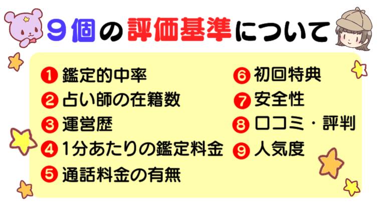 9個の評価基準について