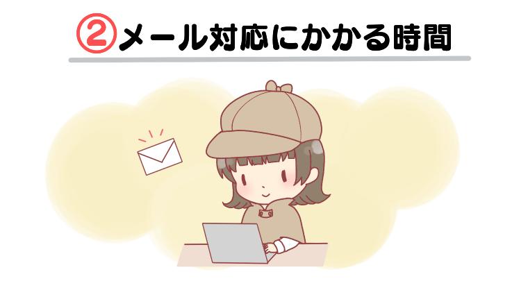②メール対応にかかる時間