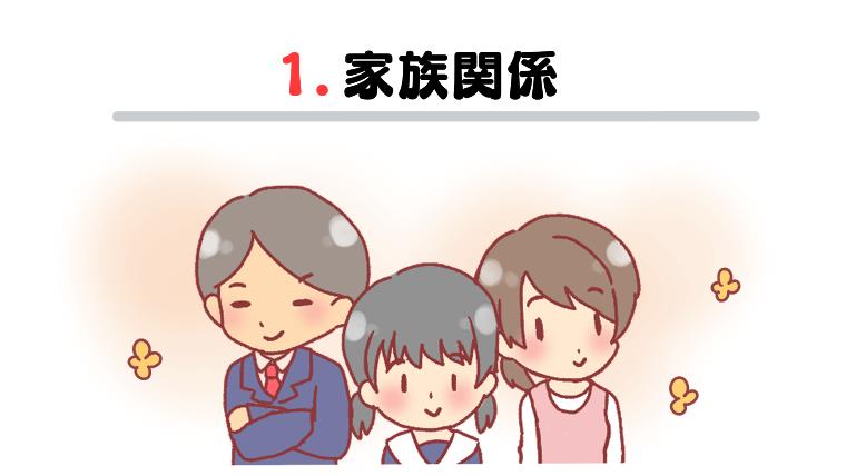1.家族関係